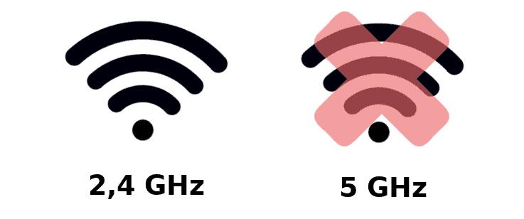 Supprimez le wifi 5 GHz !
