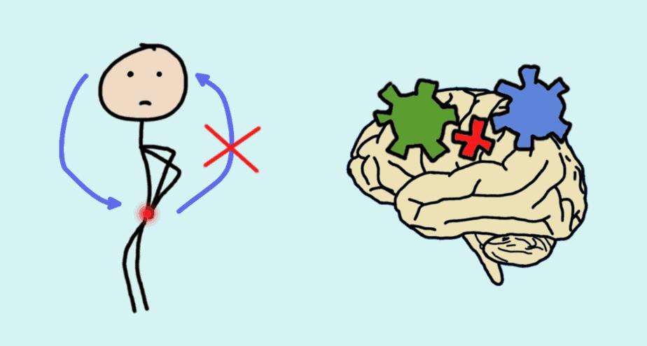 Quand votre cerveau crée vos douleurs chroniques via les émotions! (TMS/EAET)